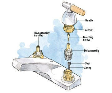 Superior In This Way, Your New Spring Will Totally Match Up The Rest Undestroyed  Parts Of Your Sink Faucets.